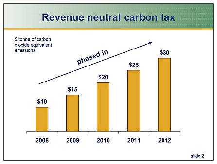 Carbon_Tax_Graph___paradigm4.jpg