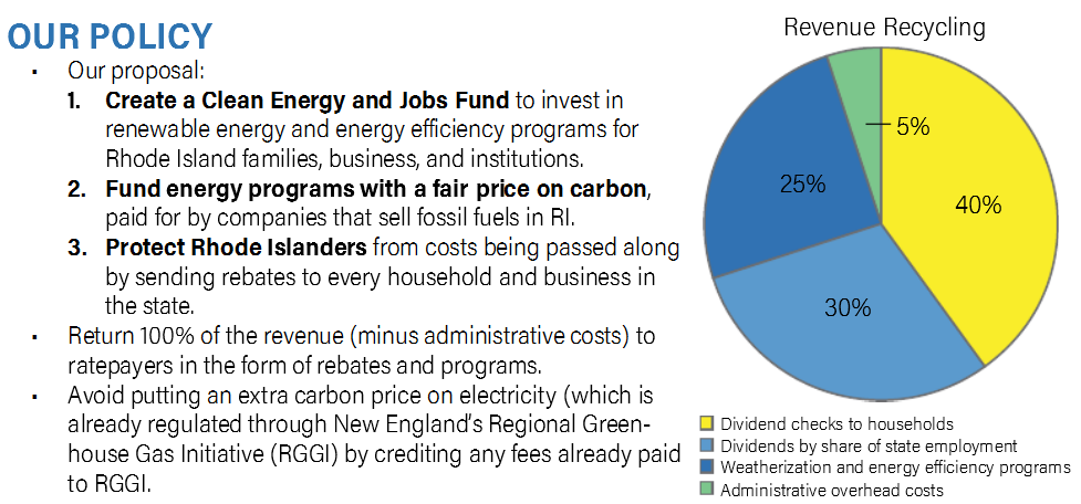 Detail from REMI study of a Rhode Island carbon tax.