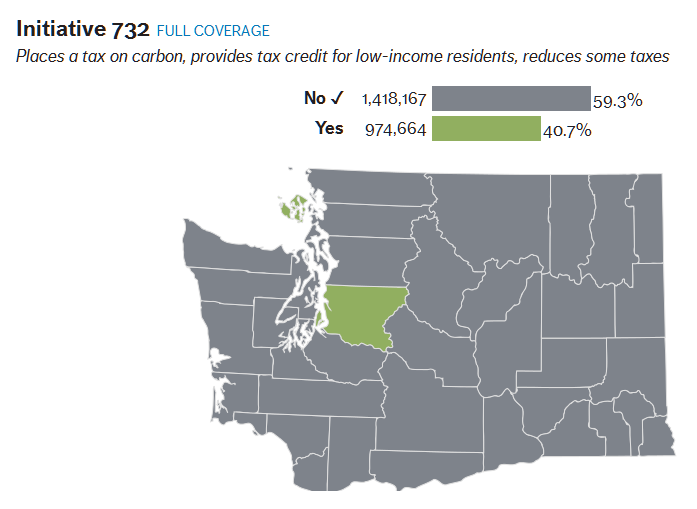 Seattle Time graphic. Earlier reports had the vote slightly closer.