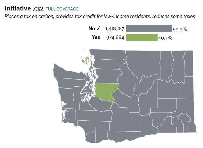 Washington State Sales Tax 2017 >> States New