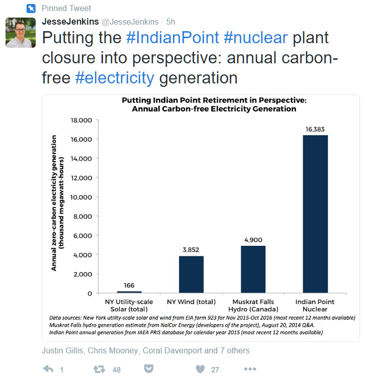 Replacing Indian Point with carbon-free energy will be a tall order, according to one researcher.