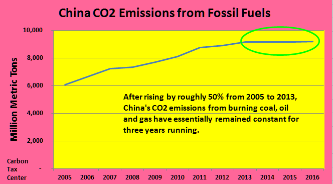 fossil fuels 2 essay Version 2 fossil fuels, such as oil and natural gas, harm our environment through their extraction and use, which makes a greener alternative energy source desirable an alternative source becomes even more desirable when we consider the fact that fossil fuels are non-renewable resources.