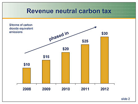 Carbon_Tax_Graph___paradigm4.jpg